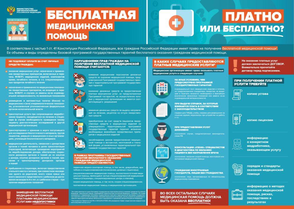 Министерство здравоохранения Российской Федерации информирует