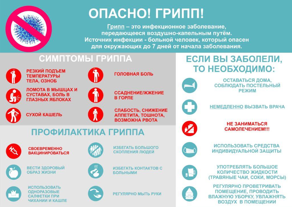 По профилактики гриппа и ОРВИ
